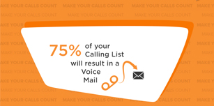 Caller Tips! It's Very Important For You to Rehearse Your Voice-Mail Message.