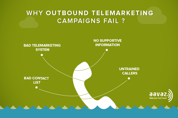why-outbound-telemarketing-campaigns-fail