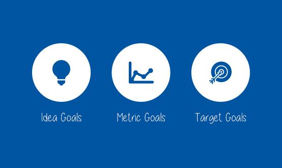 goals settings