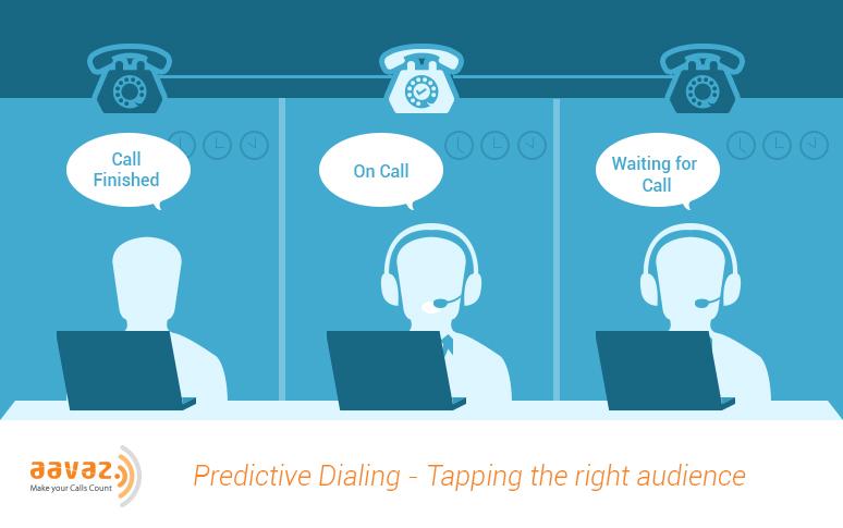 Predictive_Dialer