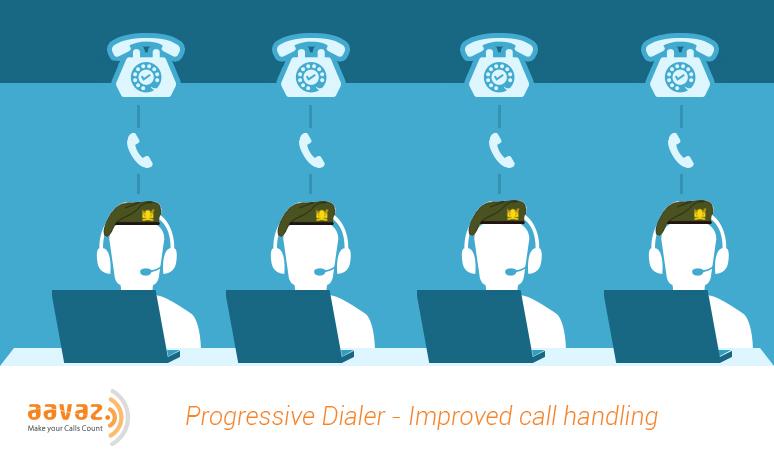 Progressive_Dialer