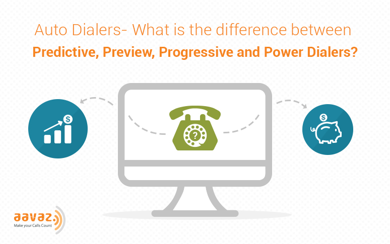 What are Preview, Progressive and Predictive diallers